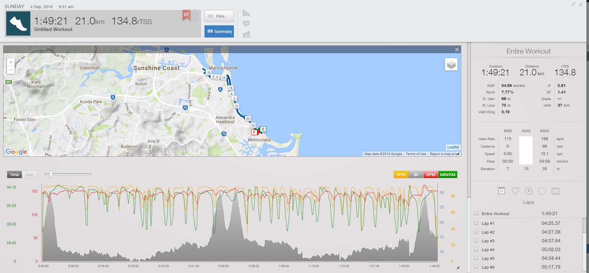 Renee's running data across the 21km's
